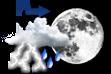 Possibilidade de Pancadas de Chuva à Noite - Nebulosidade variável com pequena chance  (inferior a 30%) de chuva à noite
